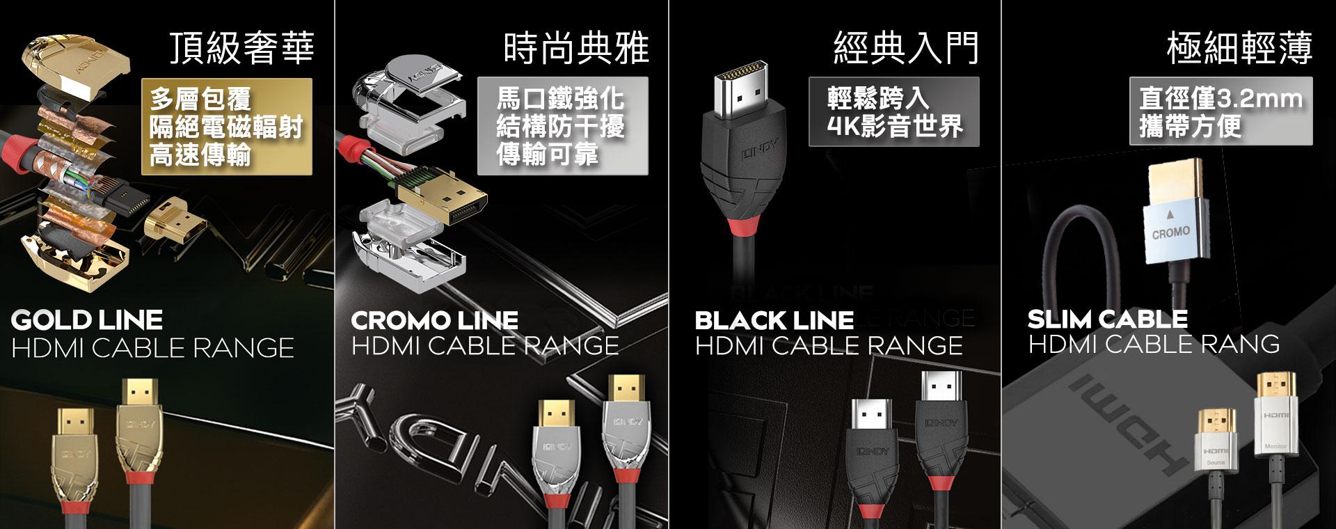HDMI線材比較表